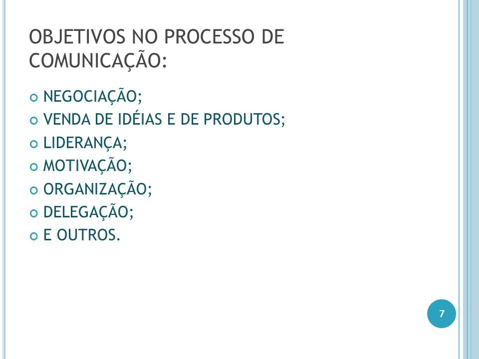 OBJETIVOS NO PROCESSO DE COMUNICAÇÃO: NEGOCIAÇÃO; VENDA DE IDÉIAS E DE PRODUTOS; LIDERANÇA; MOTIVAÇÃO; ORGANIZAÇÃO; DELEGAÇÃO; E OUTROS. 7