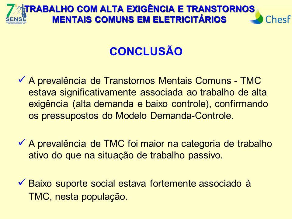 TRABALHO COM ALTA EXIGÊNCIA E TRANSTORNOS MENTAIS COMUNS EM ELETRICITÁRIOS CONCLUSÃO A prevalência de Transtornos Mentais Comuns - TMC estava significativamente associada ao trabalho de alta exigência (alta demanda e baixo controle), confirmando os pressupostos do Modelo Demanda-Controle.