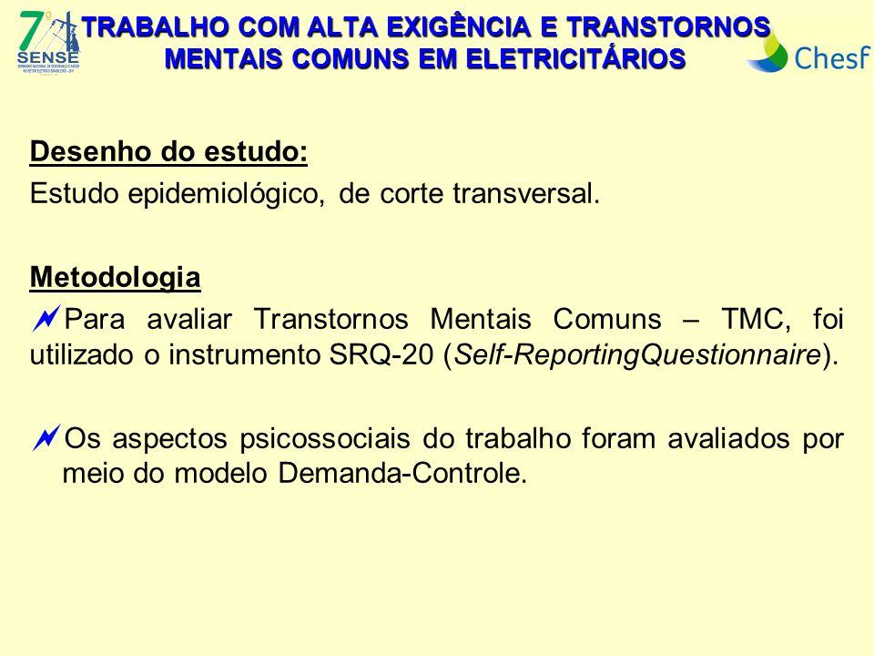 TRABALHO COM ALTA EXIGÊNCIA E TRANSTORNOS MENTAIS COMUNS EM ELETRICITÁRIOS Desenho do estudo: Estudo epidemiológico, de corte transversal.