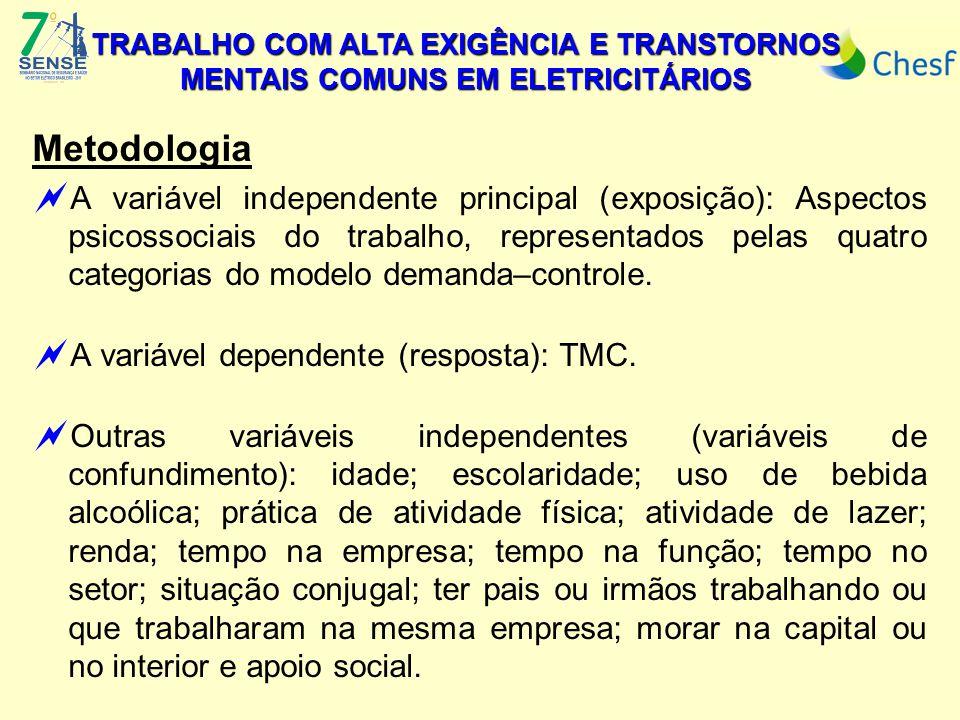 Metodologia  A variável independente principal (exposição): Aspectos psicossociais do trabalho, representados pelas quatro categorias do modelo demanda–controle.