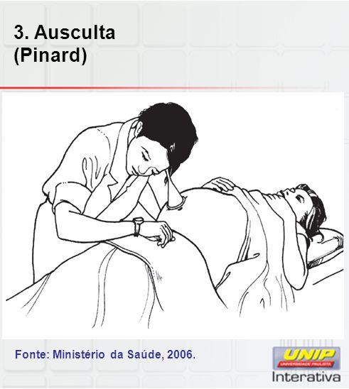 3. Ausculta (Pinard) Fonte: Ministério da Saúde, 2006.