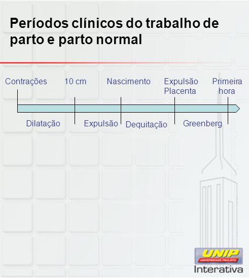 DilataçãoExpulsão Dequitação Greenberg Contrações10 cmNascimentoExpulsão Placenta Primeira hora Períodos clínicos do trabalho de parto e parto normal