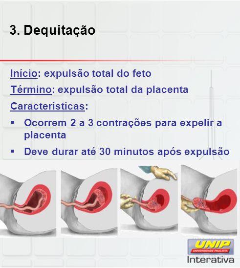 3. Dequitação Início: expulsão total do feto Término: expulsão total da placenta Características:  Ocorrem 2 a 3 contrações para expelir a placenta 