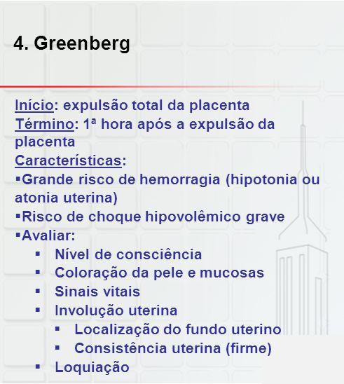 4. Greenberg Início: expulsão total da placenta Término: 1ª hora após a expulsão da placenta Características:  Grande risco de hemorragia (hipotonia