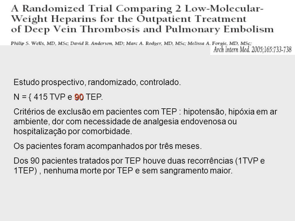 Estudo prospectivo, randomizado, controlado. 90 N = { 415 TVP e 90 TEP. Critérios de exclusão em pacientes com TEP : hipotensão, hipóxia em ar ambient