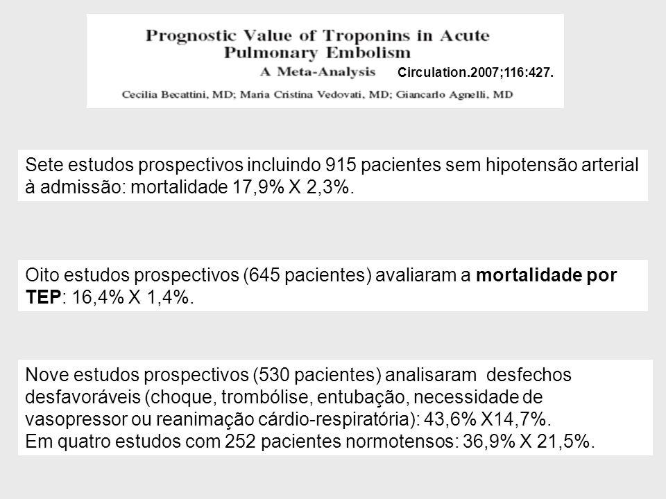 Circulation.2007;116:427. Sete estudos prospectivos incluindo 915 pacientes sem hipotensão arterial à admissão: mortalidade 17,9% X 2,3%. Oito estudos
