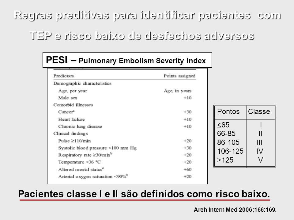 Regras preditivas para identificar pacientes com TEP e risco baixo de desfechos adversos TEP e risco baixo de desfechos adversos PESI – Pulmonary Embo