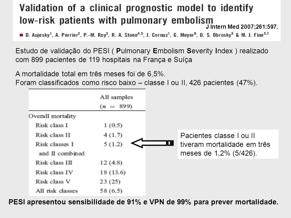 Comparação entre dois escores de risco de mortalidade na TEP : Geneve e PESI.