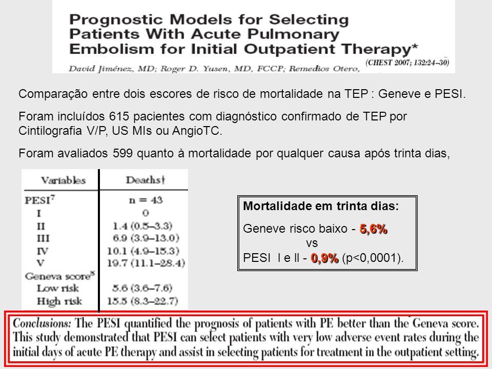 Comparação entre dois escores de risco de mortalidade na TEP : Geneve e PESI. Foram incluídos 615 pacientes com diagnóstico confirmado de TEP por Cint