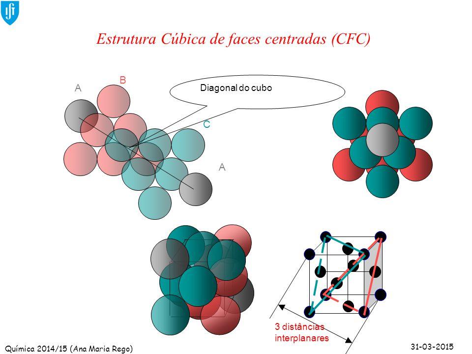 Química 2014/15 (Ana Maria Rego) 31-03-2015 Estrutura Cúbica de faces centradas (CFC) B Diagonal do cubo C A A 3 distâncias interplanares