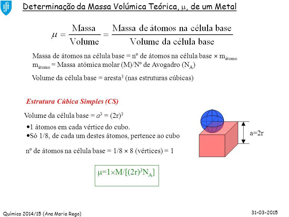 Química 2014/15 (Ana Maria Rego) 31-03-2015  =1  M/[(2r) 3 N A ] Determinação da Massa Volúmica Teórica, , de um Metal Volume da célula base = ares