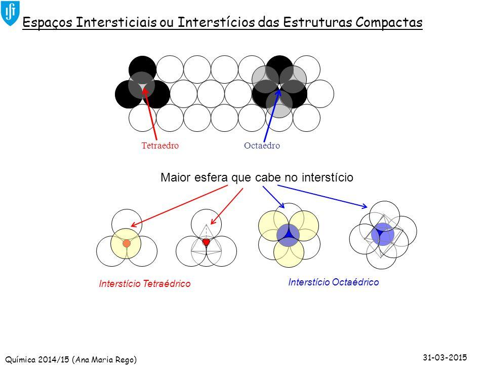Química 2014/15 (Ana Maria Rego) 31-03-2015 Espaços Intersticiais ou Interstícios das Estruturas Compactas Tetraedro Octaedro Maior esfera que cabe no