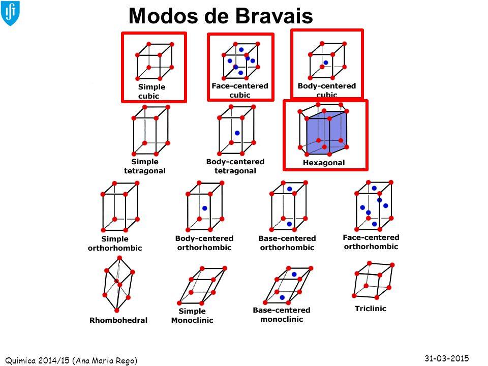 Química 2014/15 (Ana Maria Rego) 31-03-2015 Modos de Bravais
