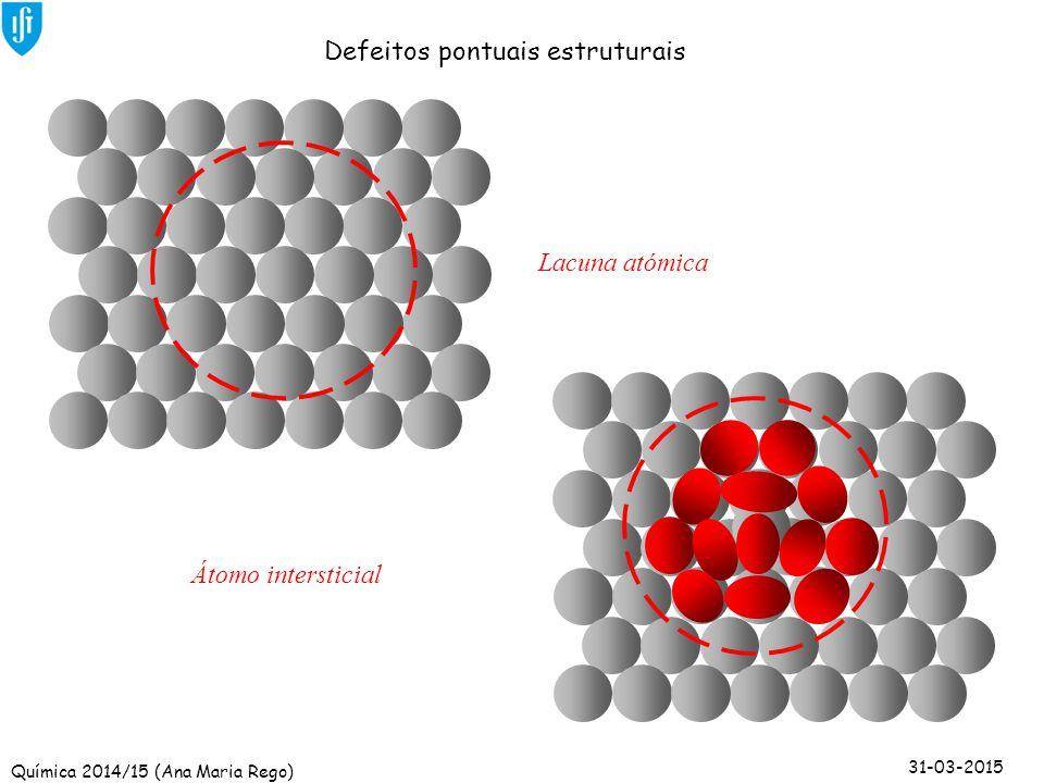 Química 2014/15 (Ana Maria Rego) 31-03-2015 Defeitos pontuais estruturais Lacuna atómica Átomo intersticial