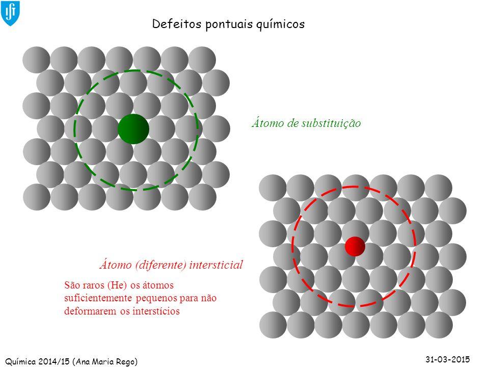 Química 2014/15 (Ana Maria Rego) 31-03-2015 Defeitos pontuais químicos Átomo de substituição Átomo (diferente) intersticial São raros (He) os átomos s