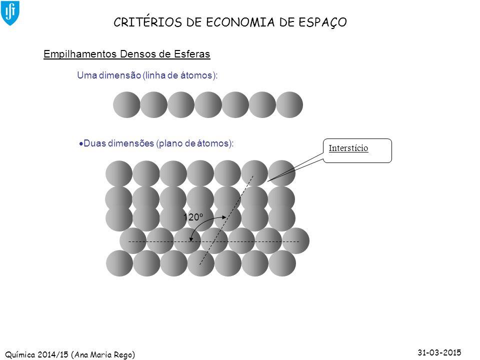 Química 2014/15 (Ana Maria Rego) 31-03-2015 CRITÉRIOS DE ECONOMIA DE ESPAÇO Empilhamentos Densos de Esferas Uma dimensão (linha de átomos):  Duas dim