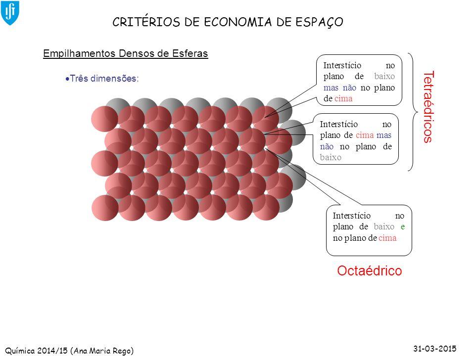 Química 2014/15 (Ana Maria Rego) 31-03-2015 a Estrutura Cúbica de Faces Centradas (CFC) Volume da célula base cúbica de faces centradas (C.F.C.), V = a 3 Número de átomos da célula base cúbica de faces centradas (C.F.C.) = Vértices Centro das 6 faces = 8  1/8 + 6  1/2 = 4 Face