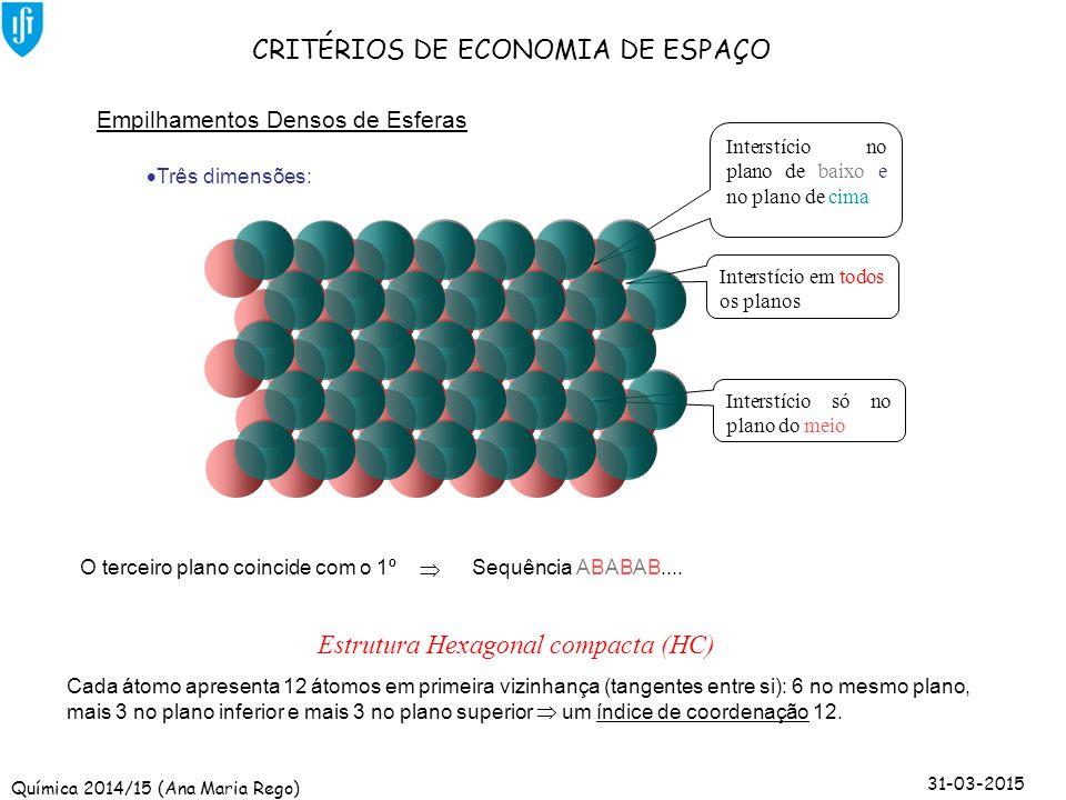 Química 2014/15 (Ana Maria Rego) 31-03-2015 Estrutura Hexagonal Compacta (HC) Vértices Plano do centro do prisma hexagonal Centro da base Número de átomos da célula base hexagonal compacta (H.C.) = = 12  1/6 + 2  ½ + 3 = 6 Volume da célula base hexagonal compacta (H.C.): A massa volúmica é igual à que foi obtida para a estrutura CFC dado que as duas estruturas têm a mesma compacidade.