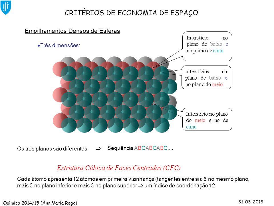 Química 2014/15 (Ana Maria Rego) 31-03-2015 CRITÉRIOS DE ECONOMIA DE ESPAÇO Empilhamentos Densos de Esferas  Três dimensões: Interstício no plano de
