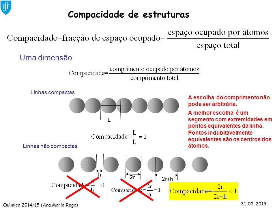Química 2014/15 (Ana Maria Rego) 31-03-2015 Compacidade de estruturas Duas dimensões Plano de máxima compacidade Mesmo no plano mais compacto, não é possível preencher toda a superfície.