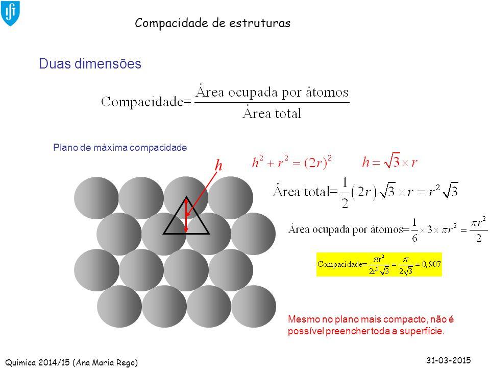 Química 2014/15 (Ana Maria Rego) 31-03-2015 Compacidade de estruturas Duas dimensões Plano de máxima compacidade Mesmo no plano mais compacto, não é p