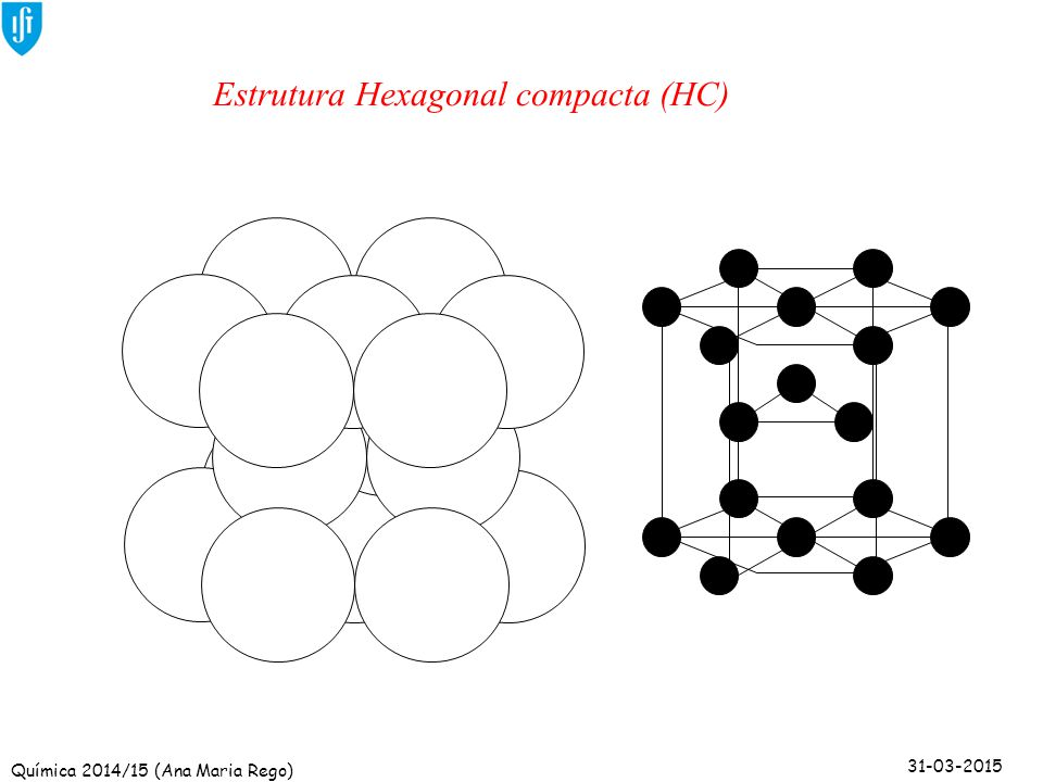 Química 2014/15 (Ana Maria Rego) 31-03-2015 Estrutura Hexagonal compacta (HC)