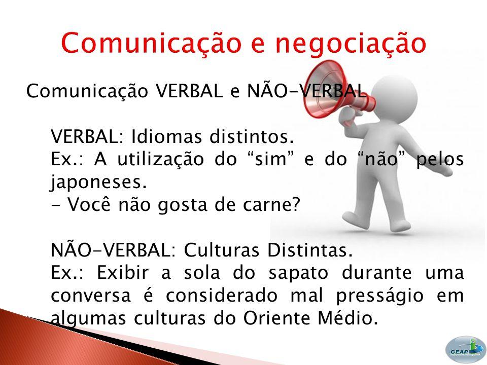 Comunicação VERBAL e NÃO-VERBAL VERBAL: Idiomas distintos.