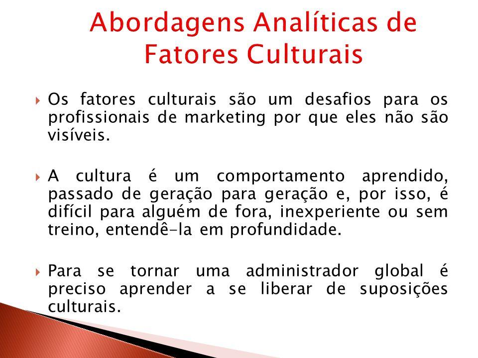  Os fatores culturais são um desafios para os profissionais de marketing por que eles não são visíveis.