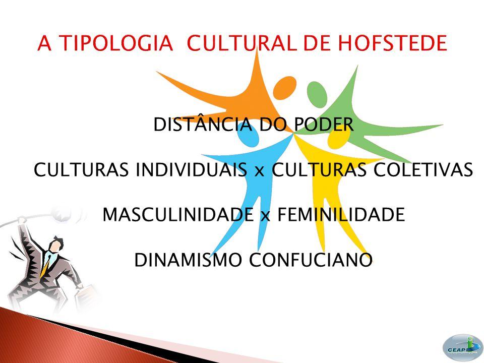 DISTÂNCIA DO PODER CULTURAS INDIVIDUAIS x CULTURAS COLETIVAS MASCULINIDADE x FEMINILIDADE DINAMISMO CONFUCIANO