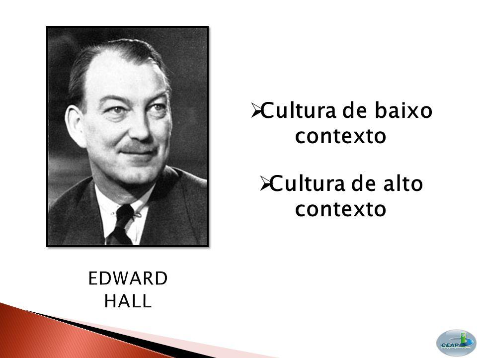  Cultura de baixo contexto  Cultura de alto contexto