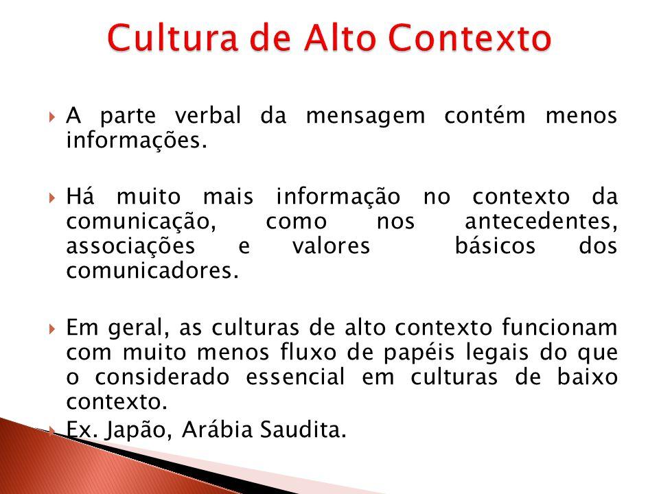 1.Definir o problema ou meta em termos de traços, hábitos e normas culturais do país de origem.