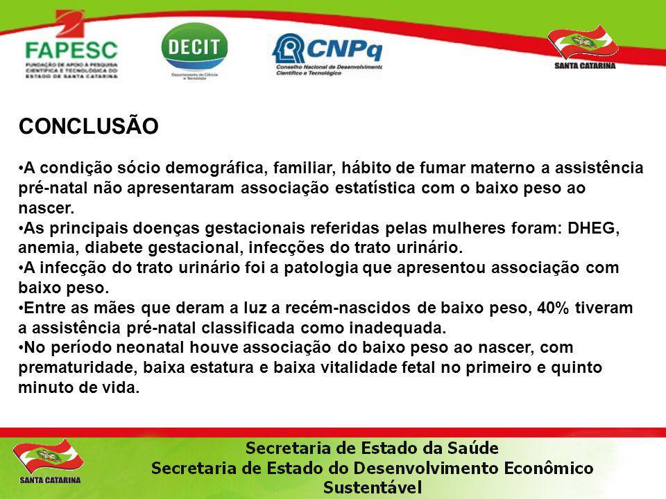 CONCLUSÃO A condição sócio demográfica, familiar, hábito de fumar materno a assistência pré-natal não apresentaram associação estatística com o baixo