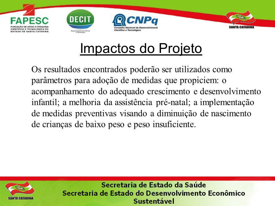 Impactos do Projeto Os resultados encontrados poderão ser utilizados como parâmetros para adoção de medidas que propiciem: o acompanhamento do adequad