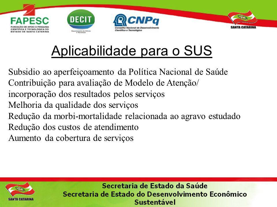 Aplicabilidade para o SUS Subsidio ao aperfeiçoamento da Política Nacional de Saúde Contribuição para avaliação de Modelo de Atenção/ incorporação dos