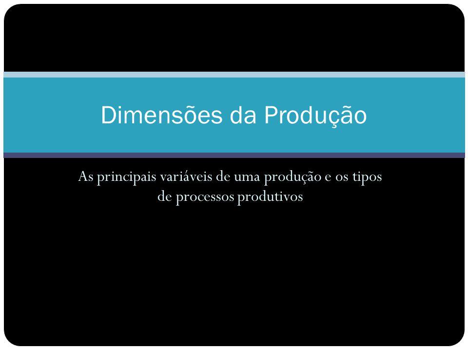 As principais variáveis de uma produção e os tipos de processos produtivos Dimensões da Produção