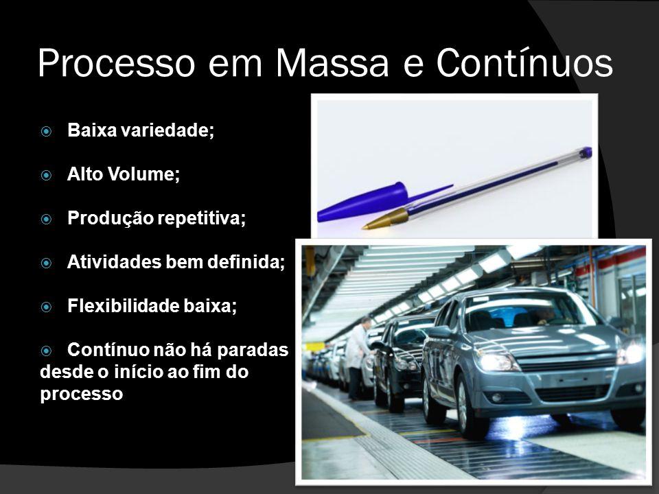 Processo em Massa e Contínuos  Baixa variedade;  Alto Volume;  Produção repetitiva;  Atividades bem definida;  Flexibilidade baixa;  Contínuo nã