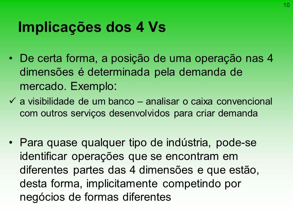 10 Implicações dos 4 Vs De certa forma, a posição de uma operação nas 4 dimensões é determinada pela demanda de mercado. Exemplo : a visibilidade de u