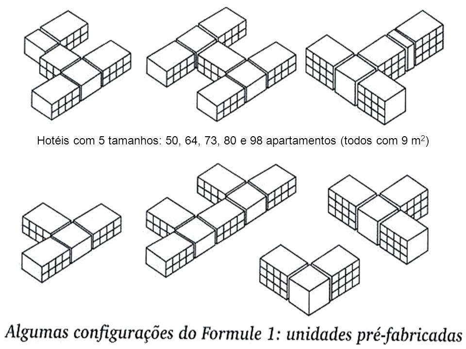 Curso de Graduação em Administração 15 1 – Introdução Capítulo 2 UCG Hotéis com 5 tamanhos: 50, 64, 73, 80 e 98 apartamentos (todos com 9 m 2 )
