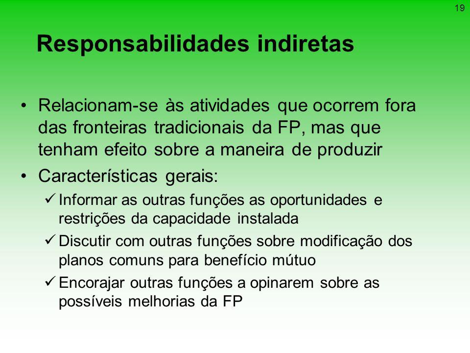 19 Responsabilidades indiretas Relacionam-se às atividades que ocorrem fora das fronteiras tradicionais da FP, mas que tenham efeito sobre a maneira d