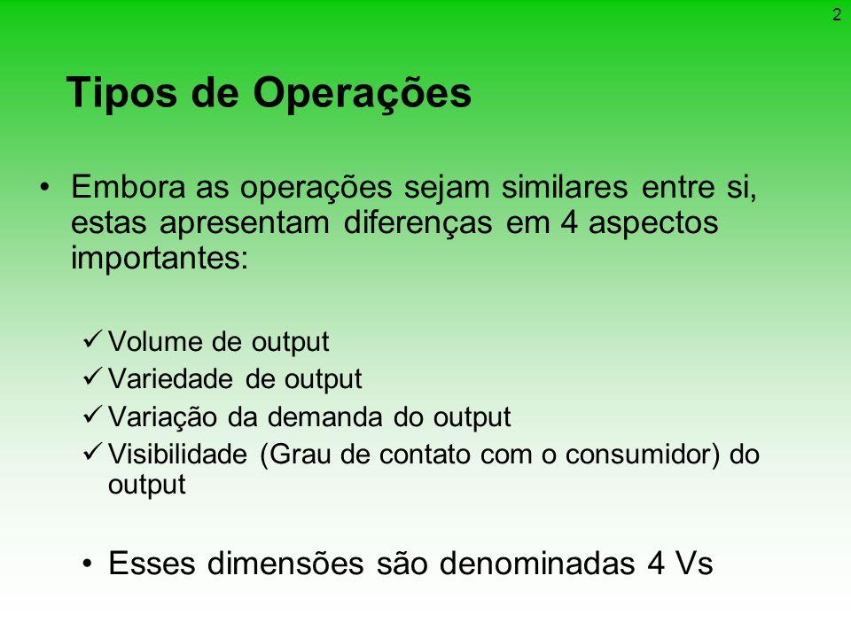 2 Tipos de Operações Embora as operações sejam similares entre si, estas apresentam diferenças em 4 aspectos importantes: Volume de output Variedade d