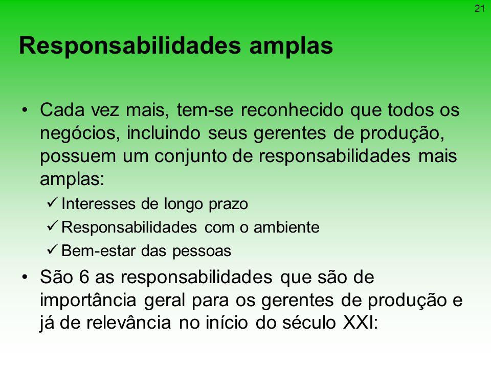 21 Responsabilidades amplas Cada vez mais, tem-se reconhecido que todos os negócios, incluindo seus gerentes de produção, possuem um conjunto de respo