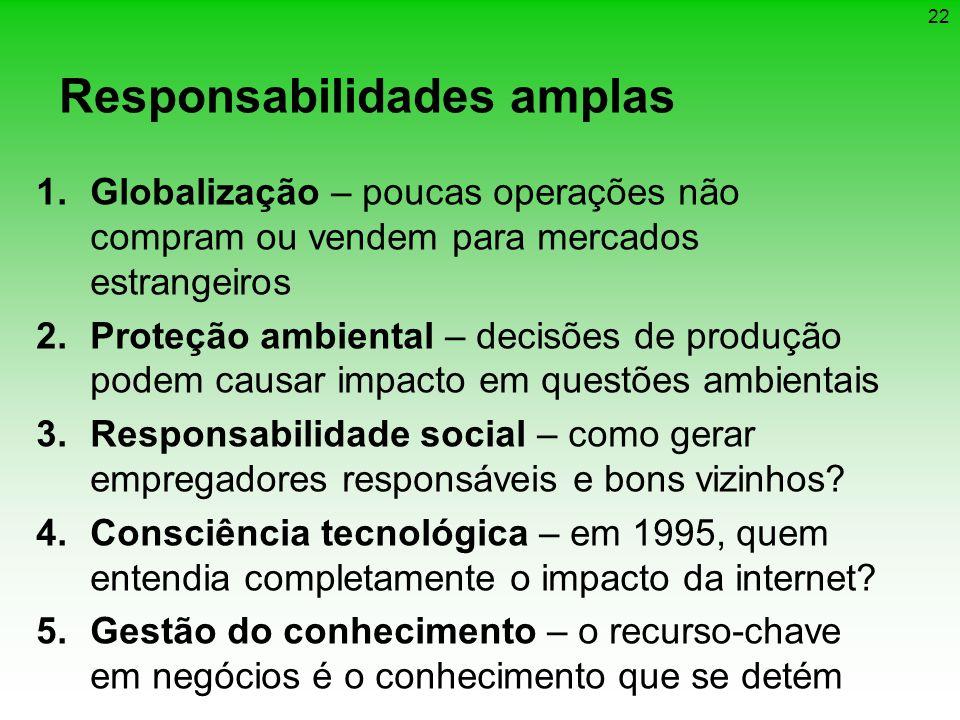 2 Responsabilidades amplas 1.Globalização – poucas operações não compram ou vendem para mercados estrangeiros 2.Proteção ambiental – decisões de produ