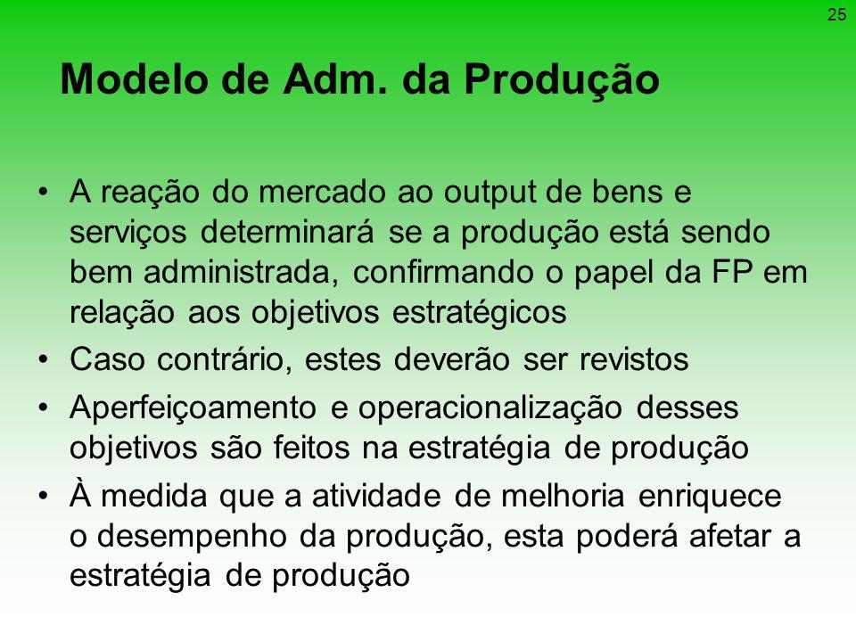 25 Modelo de Adm. da Produção A reação do mercado ao output de bens e serviços determinará se a produção está sendo bem administrada, confirmando o pa