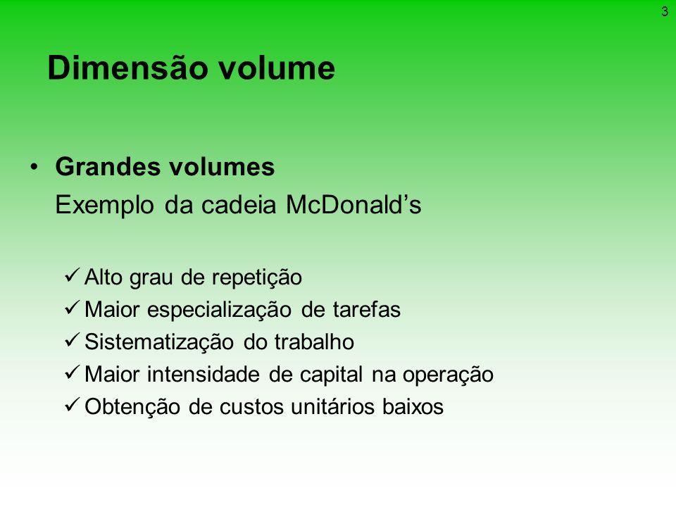 3 Dimensão volume Grandes volumes Exemplo da cadeia McDonald's Alto grau de repetição Maior especialização de tarefas Sistematização do trabalho Maior