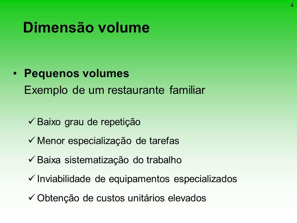 4 Dimensão volume Pequenos volumes Exemplo de um restaurante familiar Baixo grau de repetição Menor especialização de tarefas Baixa sistematização do