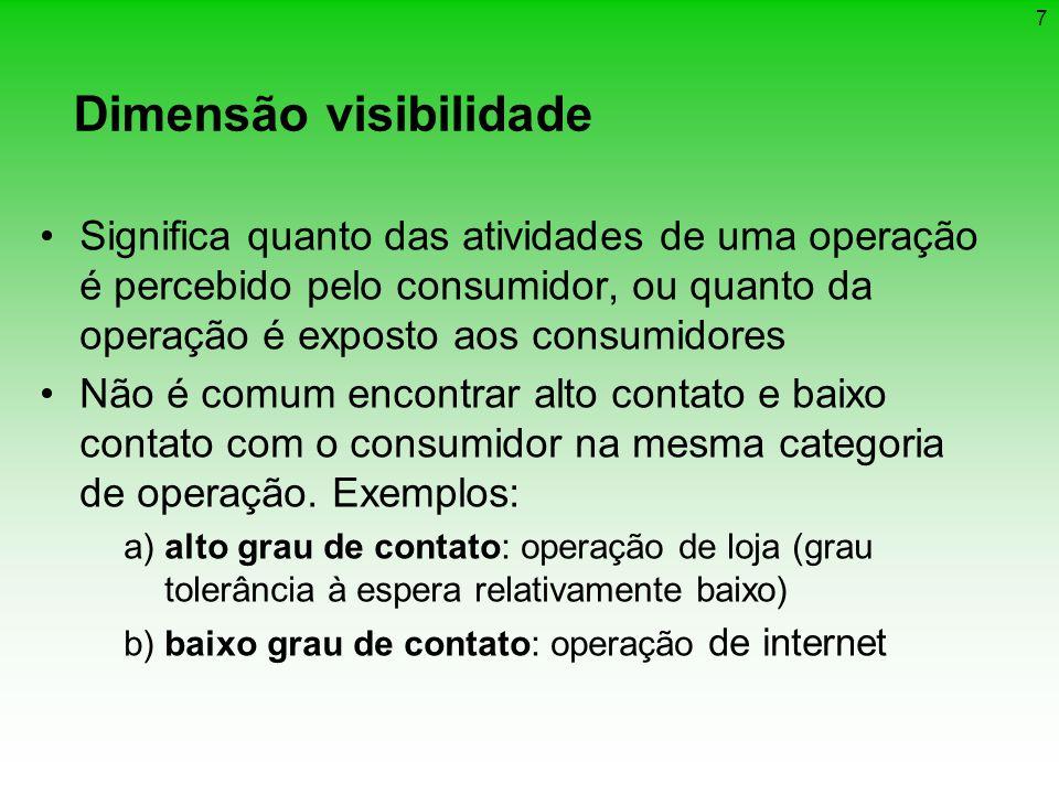 7 Dimensão visibilidade Significa quanto das atividades de uma operação é percebido pelo consumidor, ou quanto da operação é exposto aos consumidores