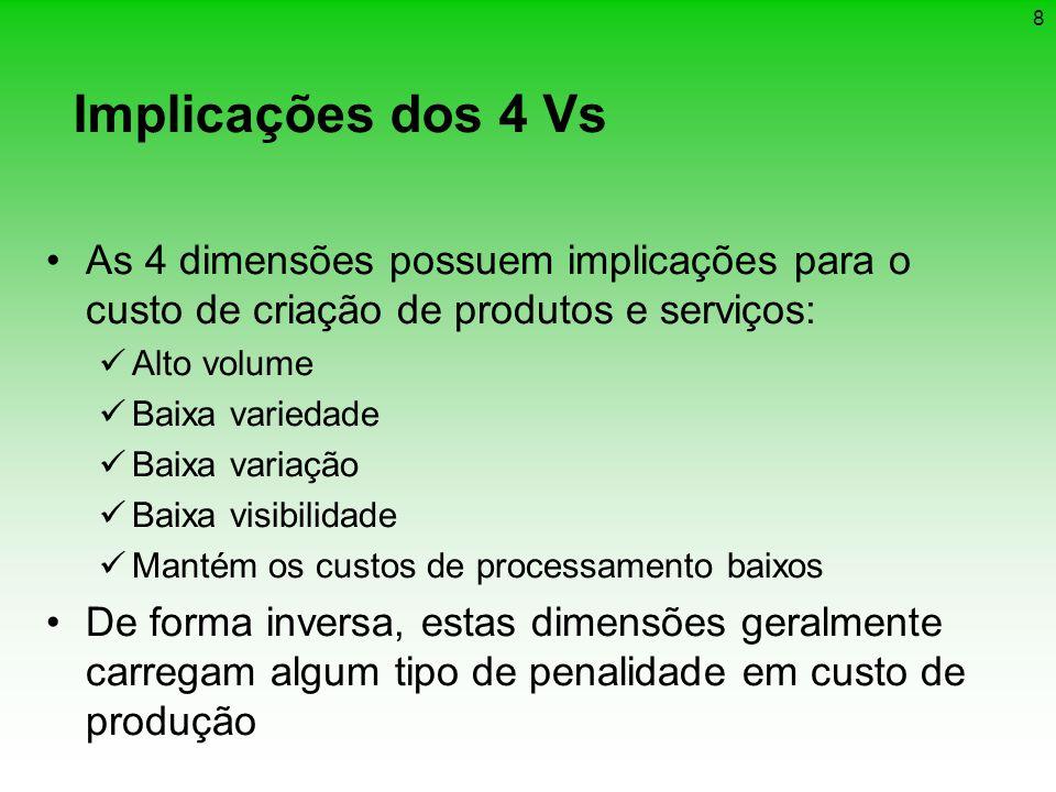8 Implicações dos 4 Vs As 4 dimensões possuem implicações para o custo de criação de produtos e serviços: Alto volume Baixa variedade Baixa variação B