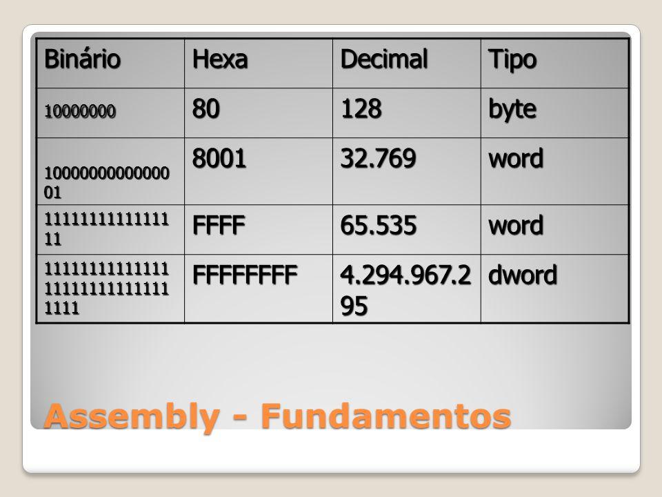 Assembly - Fundamentos BinárioHexaDecimalTipo 1000000080128byte 10000000000000 01 800132.769word 11111111111111 11 FFFF65.535word 11111111111111 11111111111111 1111 FFFFFFFF 4.294.967.2 95 dword