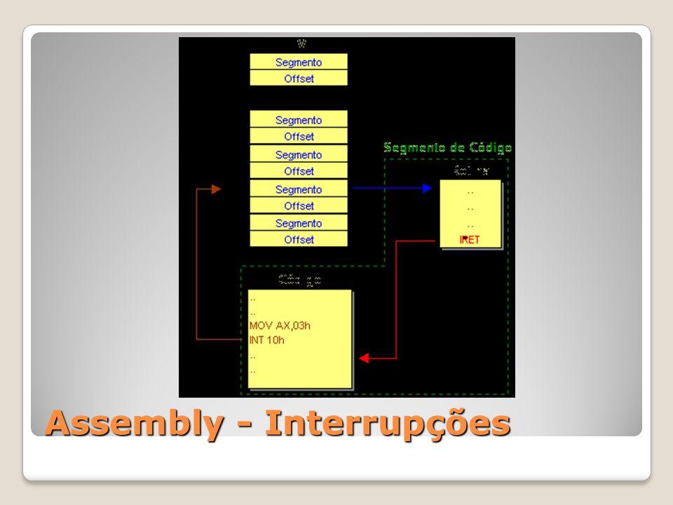 Assembly - Interrupções