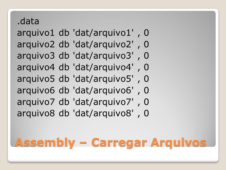 Assembly – Carregar Arquivos.data arquivo1 db dat/arquivo1 , 0 arquivo2 db dat/arquivo2 , 0 arquivo3 db dat/arquivo3 , 0 arquivo4 db dat/arquivo4 , 0 arquivo5 db dat/arquivo5 , 0 arquivo6 db dat/arquivo6 , 0 arquivo7 db dat/arquivo7 , 0 arquivo8 db dat/arquivo8 , 0